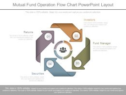 Mutual Fund Operation Flow Chart Powerpoint Layout