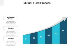 Mutual Fund Process Ppt Powerpoint Presentation Slides Background Cpb