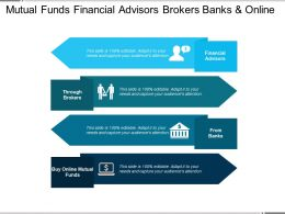 Mutual Funds Financial Advisors Brokers Banks And Online
