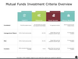 Mutual Funds Investment Criteria Overview Investors Ppt Powerpoint Presentation