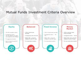 Mutual Funds Investment Criteria Overview Money Market Ppt Powerpoint Slides