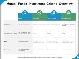 Mutual Funds Investment Criteria Overview Ppt Powerpoint Presentation File Clipart