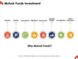 Mutual Funds Investment Ppt Powerpoint Presentation File Inspiration