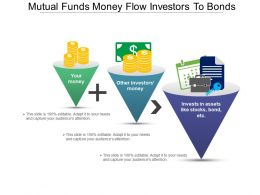 Mutual Funds Money Flow Investors To Bonds