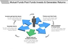 Mutual Funds Pool Funds Invests And Generates Returns