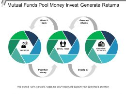 mutual_funds_pool_money_invest_generate_returns_Slide01