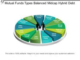mutual_funds_types_balanced_midcap_hybrid_debt_Slide01