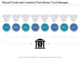 Mutual Funds With Investors Pool Money Fund Manager Securities And Returns