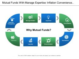 Mutual Funds With Manage Expertise Inflation Convenience And Liquidity