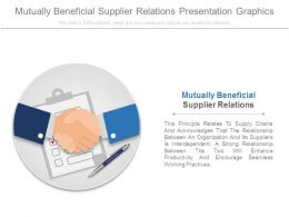 Mutually Beneficial Supplier Relations Presentation Graphics
