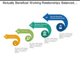 mutually beneficial working relationships balanced scorecard best practices cpb