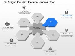 mv Six Staged Circular Operation Process Chart Powerpoint Template