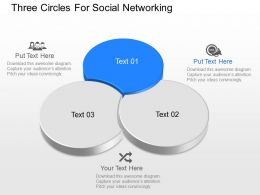 mw Three Circles For Social Networking Powerpoint Temptate