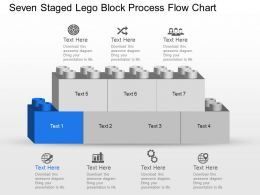 My Seven Staged Lego Block Process Flow Chart Powerpoint Template Slide