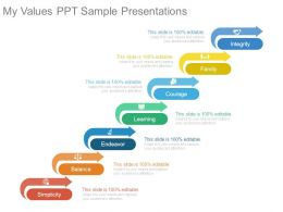 My Values Ppt Sample Presentations