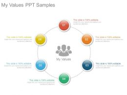 My Values Ppt Samples