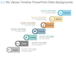 My Values Timeline Powerpoint Slide Backgrounds