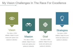 My Vision Challenges In The Race For Excellence Powerpoint Slide Design Ideas