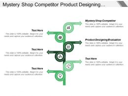 Mystery Shop Competitor Product Designing Evaluation Product Testing