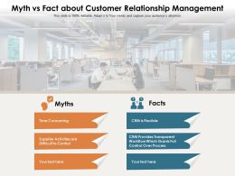 Myth Vs Fact About Customer Relationship Management