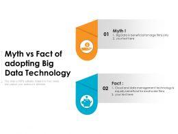 Myth Vs Fact Of Adopting Big Data Technology