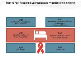 Myth Vs Fact Regarding Depression And Hypertension In Children