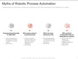 Myths Of Robotic Process Automation Ppt Powerpoint Presentation Icon Images