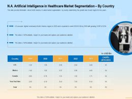 NA Artificial Intelligence In Healthcare Market Segmentation By Country Mn Ppt Brochure