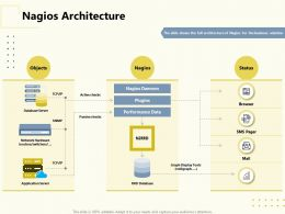 Nagios Architecture Passive Checks Ppt Powerpoint Presentation Show Guide