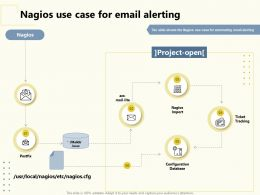 Nagios Use Case For Email Alerting Database Ppt Powerpoint Presentation Infographic Template Guidelines