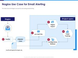 Nagios Use Case For Email Alerting Postfix Powerpoint Presentation Pictures