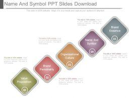 Name And Symbol Ppt Slides Download
