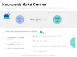 Nanomaterials Market Overview Physio Chemical Ppt Powerpoint Presentation Portfolio Templates