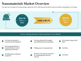 Nanomaterials Market Overview Structural Materials Ppt Powerpoint Summary