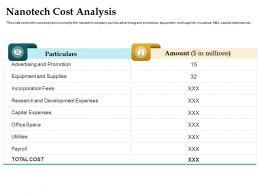 Nanotech Cost Analysis Development Expenses Ppt Powerpoint Inspiration