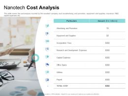 Nanotech Cost Analysis Office Space Ppt Powerpoint Presentation Ideas Graphics Template