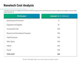 Nanotech Cost Analysis Ppt Powerpoint Presentation Influencers