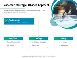 Nanotech Strategic Alliance Approach Marketing Ppt Powerpoint Presentation Show Shapes