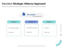 Nanotech Strategic Alliance Approach Vendors M1380 Ppt Powerpoint Presentation Templates