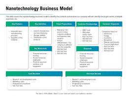 Nanotechnology Business Model Ppt Powerpoint Presentation Portfolio Ideas