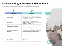 Nanotechnology Challenges And Solution Be Motive Ppt Powerpoint Presentation File Ideas