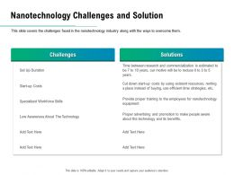 Nanotechnology Challenges And Solution Ppt Powerpoint Presentation Professional Smartart