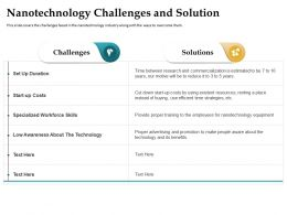 Nanotechnology Challenges And Solution Workforce Skills Ppt Example File