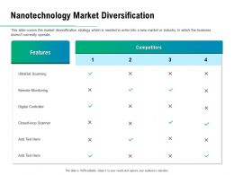 Nanotechnology Market Diversification Ppt Powerpoint Presentation Gallery Layouts