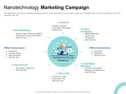 Nanotechnology Marketing Campaign Publisher Outreach Ppt Powerpoint Presentation Pictures Example Topics