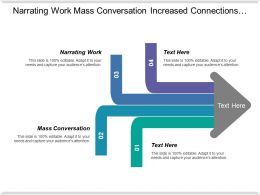 Narrating Work Mass Conversation Increased Connections Frequency Interactions