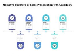Narrative Structure Of Sales Presentation With Credibility