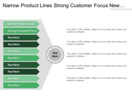 Narrow Product Lines Strong Customer Focus New Technological
