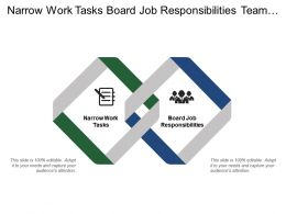 Narrow Work Tasks Board Job Responsibilities Team Acknowledge