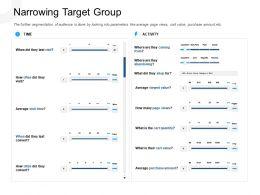 Narrowing Target Group Cart Quantity Powerpoint Presentation Skills